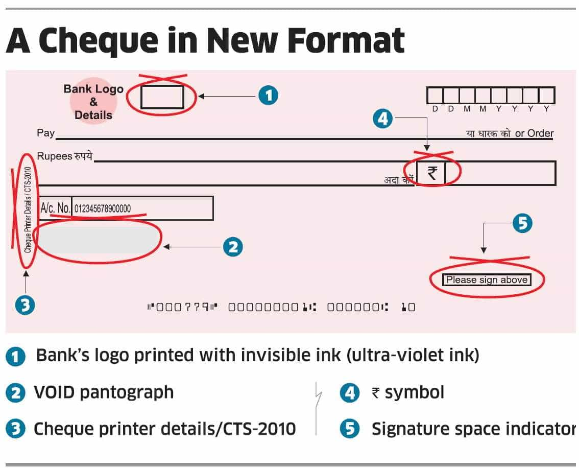 cheque truncation system CTS