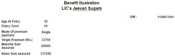 jeevan_sugam_benefit0