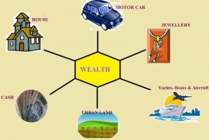 wealth tax in india