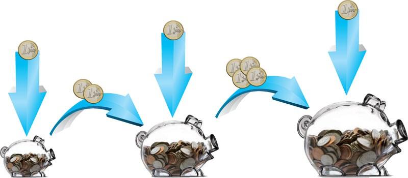 retirement income flow
