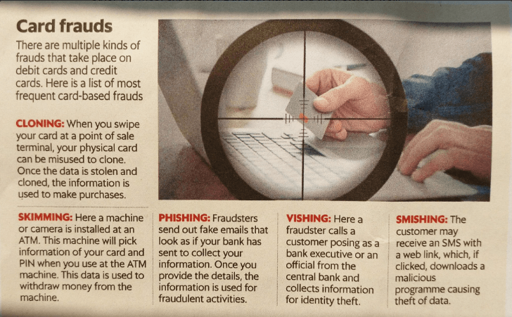 customer liability in case of card fraud